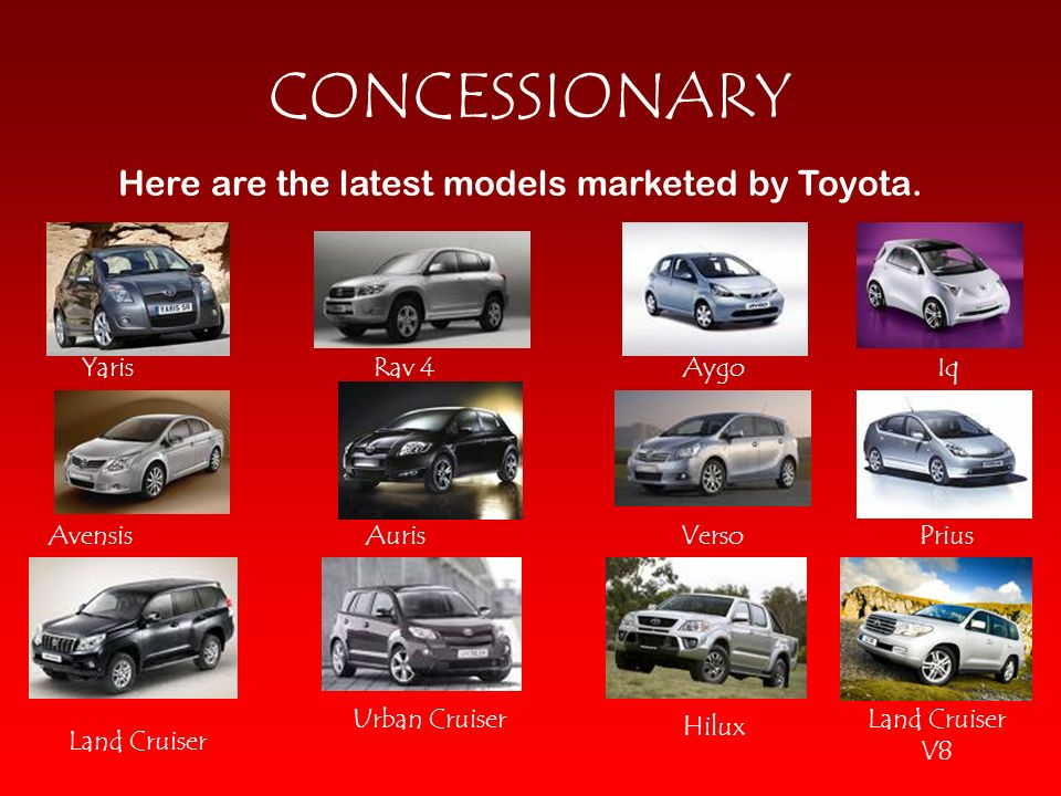 CONCESSIONARY Here are the latest models marketed by Toyota. YarisRav 4Iq VersoAuris Aygo Avensis Land Cruiser Urban Cruiser Hilux Prius Land Cruiser