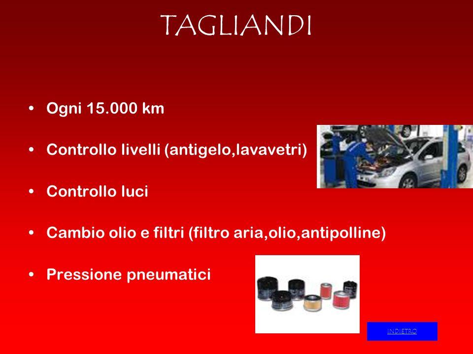 TAGLIANDI Ogni 15.000 km Controllo livelli (antigelo,lavavetri) Controllo luci Cambio olio e filtri (filtro aria,olio,antipolline) Pressione pneumatic