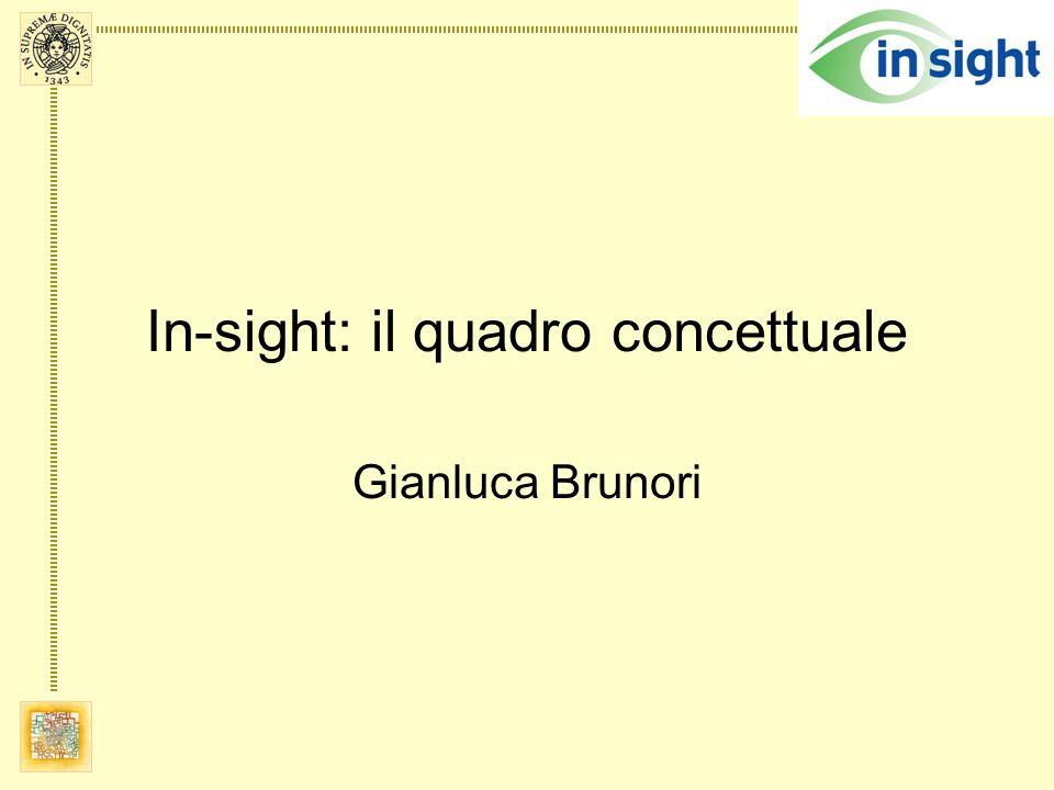 In-sight: il quadro concettuale Gianluca Brunori