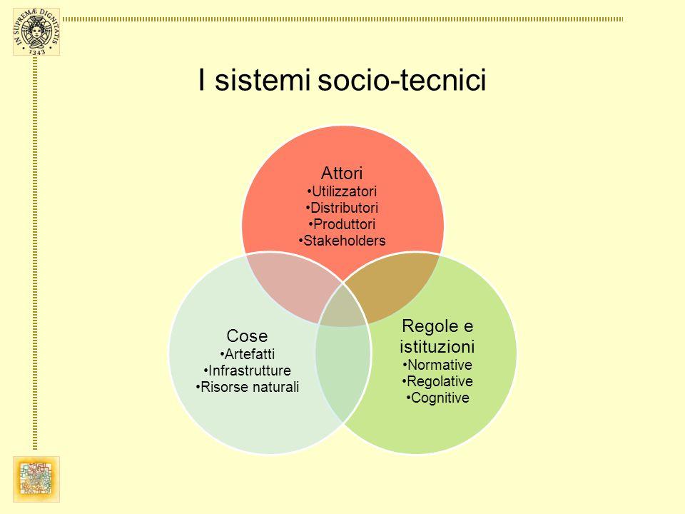 I sistemi socio-tecnici Attori Utilizzatori Distributori Produttori Stakeholders Regole e istituzioni Normative Regolative Cognitive Cose Artefatti Infrastrutture Risorse naturali