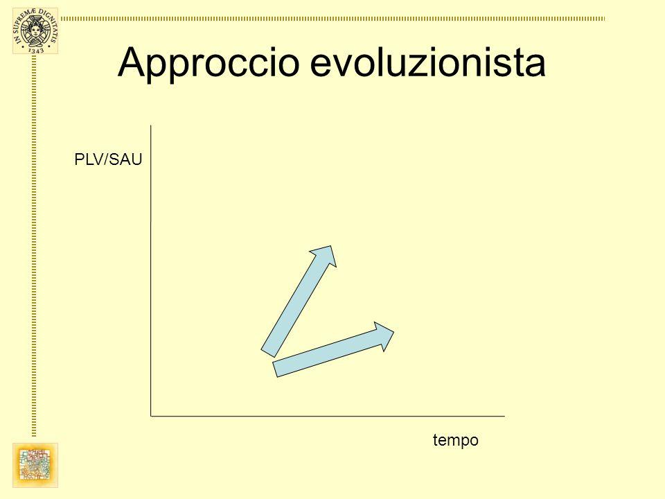 Approccio evoluzionista PLV/SAU tempo