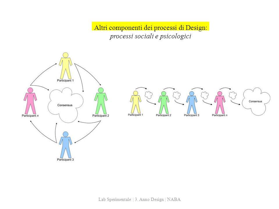 Altri componenti dei processi di Design: processi sociali e psicologici
