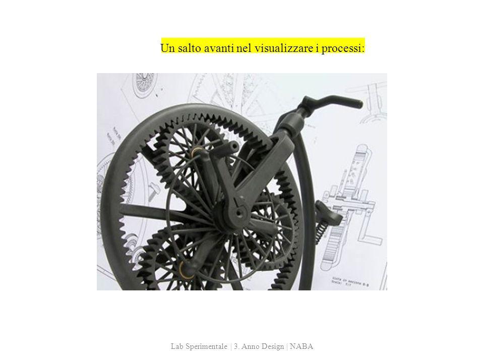 Lab Sperimentale | 3. Anno Design | NABA Un salto avanti nel visualizzare i processi: