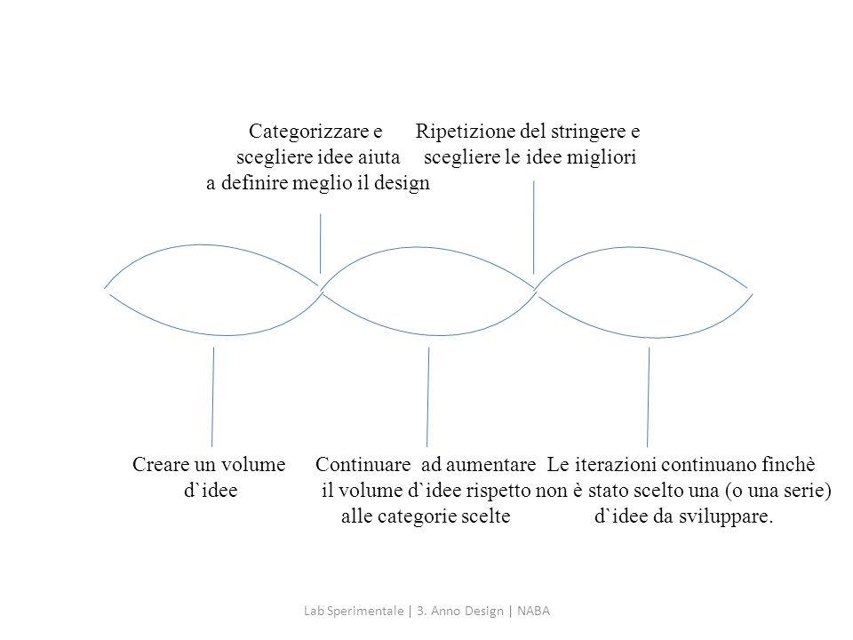 Lab Sperimentale | 3.