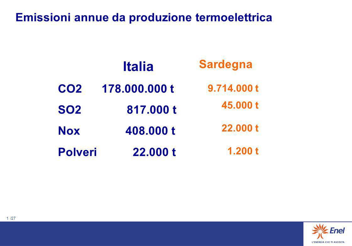 Workshop Polaris, Pula - 24 Settembre 2004 Stato dellarte e prospettive delle energie rinnovabili in Sardegna Enel – Divisione Generazione ed Energy M