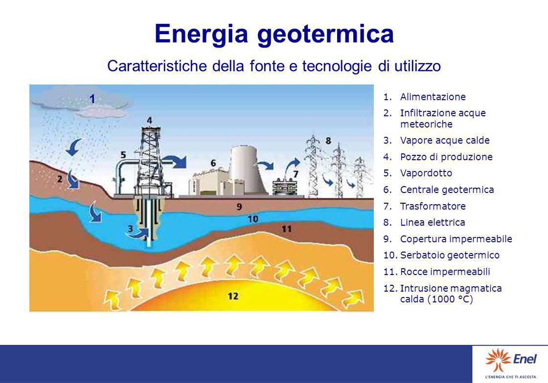 14 /27 Gli obiettivi da perseguire: integrazione architettonica dellimpianto nel territorio ottimizzazione degli aspetti tecnici, progettuali ed energ