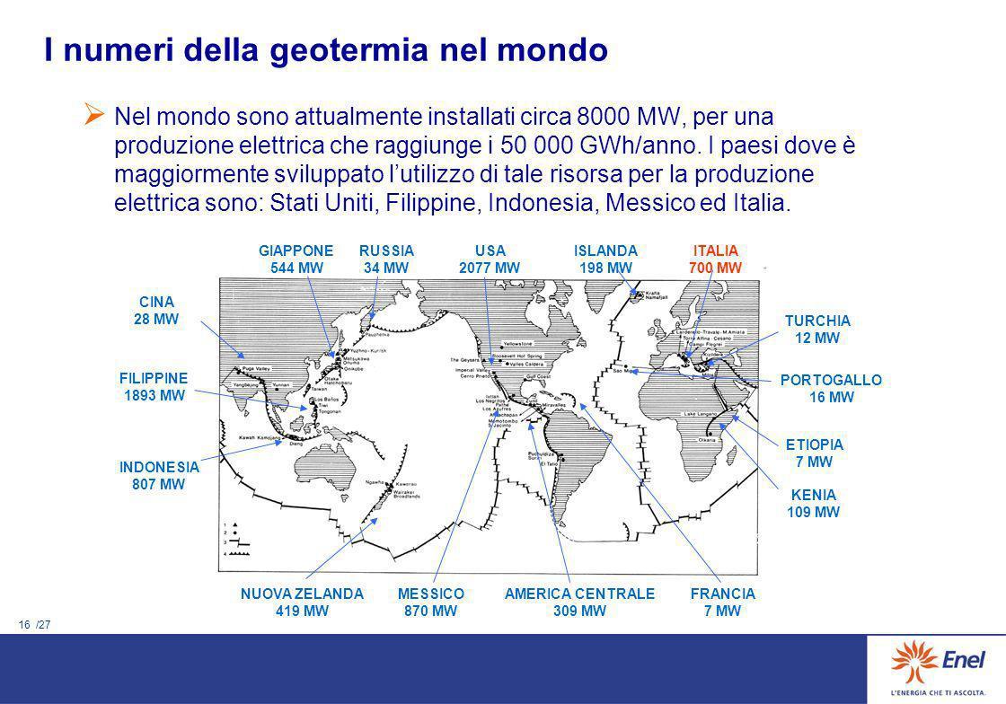 Energia geotermica Caratteristiche della fonte e tecnologie di utilizzo 1 1.Alimentazione 2.Infiltrazione acque meteoriche 3.Vapore acque calde 4.Pozz