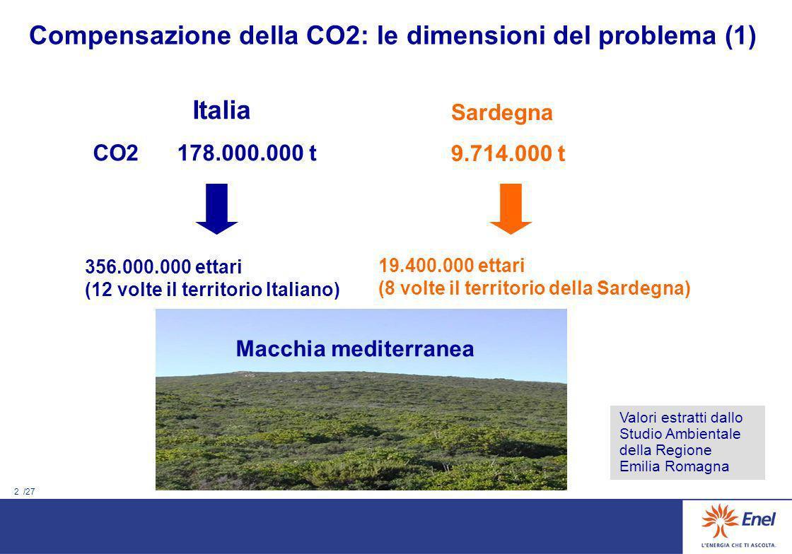 1 /27 Emissioni annue da produzione termoelettrica Italia CO2 178.000.000 t SO2 817.000 t Nox 408.000 t Polveri 22.000 t Sardegna 9.714.000 t 45.000 t