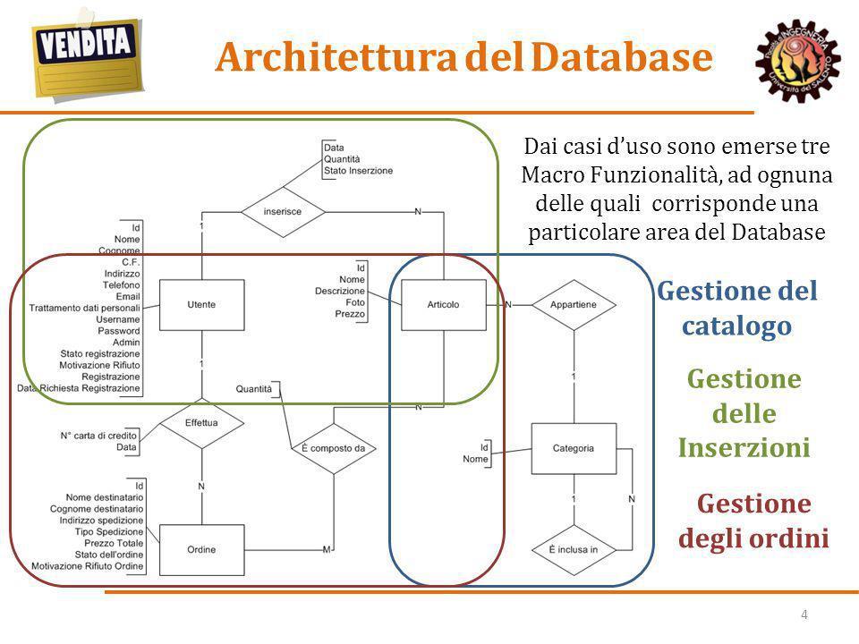 4 Architettura del Database Dai casi duso sono emerse tre Macro Funzionalità, ad ognuna delle quali corrisponde una particolare area del Database Gest