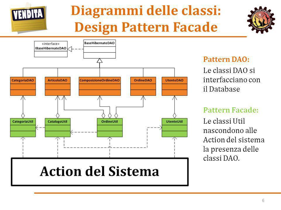 6 Diagrammi delle classi: Design Pattern Facade Pattern Facade: Le classi Util nascondono alle Action del sistema la presenza delle classi DAO. Patter