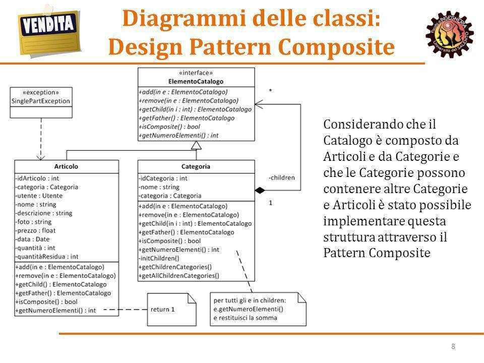 8 Diagrammi delle classi: Design Pattern Composite Considerando che il Catalogo è composto da Articoli e da Categorie e che le Categorie possono conte