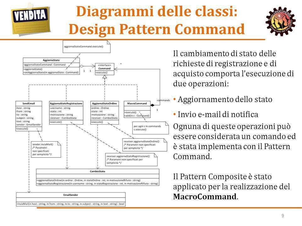 9 Diagrammi delle classi: Design Pattern Command Il cambiamento di stato delle richieste di registrazione e di acquisto comporta lesecuzione di due op