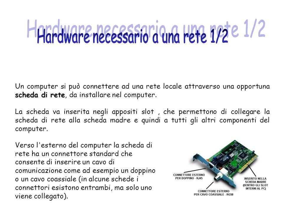 scheda di rete Un computer si può connettere ad una rete locale attraverso una opportuna scheda di rete, da installare nel computer. La scheda va inse