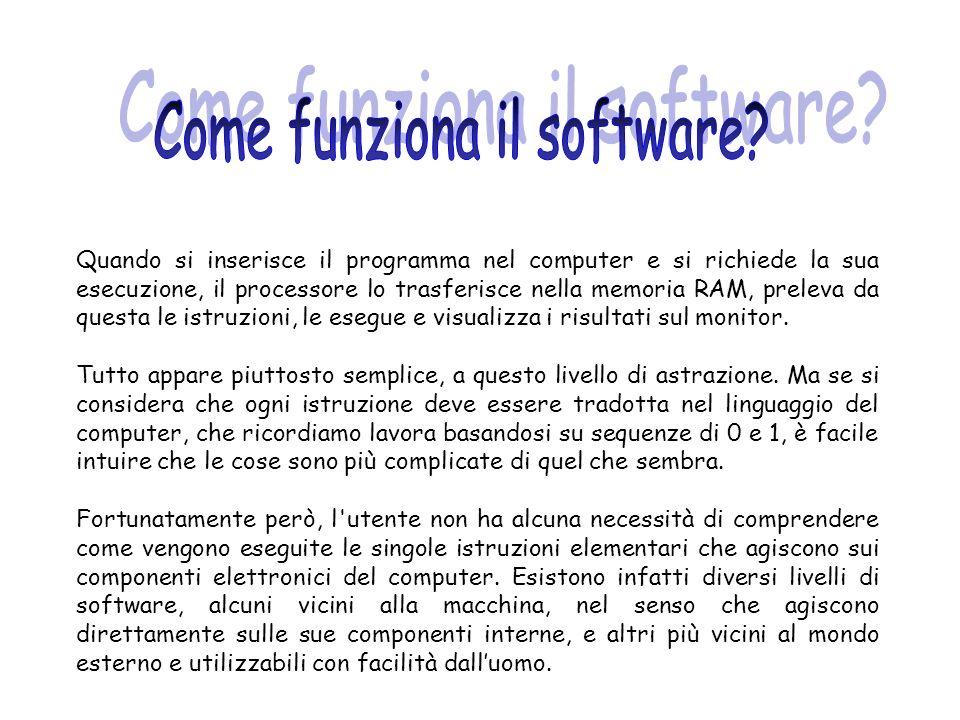 All interno del software si possono distinguere alcune grandi categorie: Sistemi Operativi i Sistemi Operativi driver i driver programmi applicativi i programmi applicativi (cioè tutti quei software che vengono utilizzati per il lavoro quotidiano: dai programmi per l ufficio, ai videogiochi)