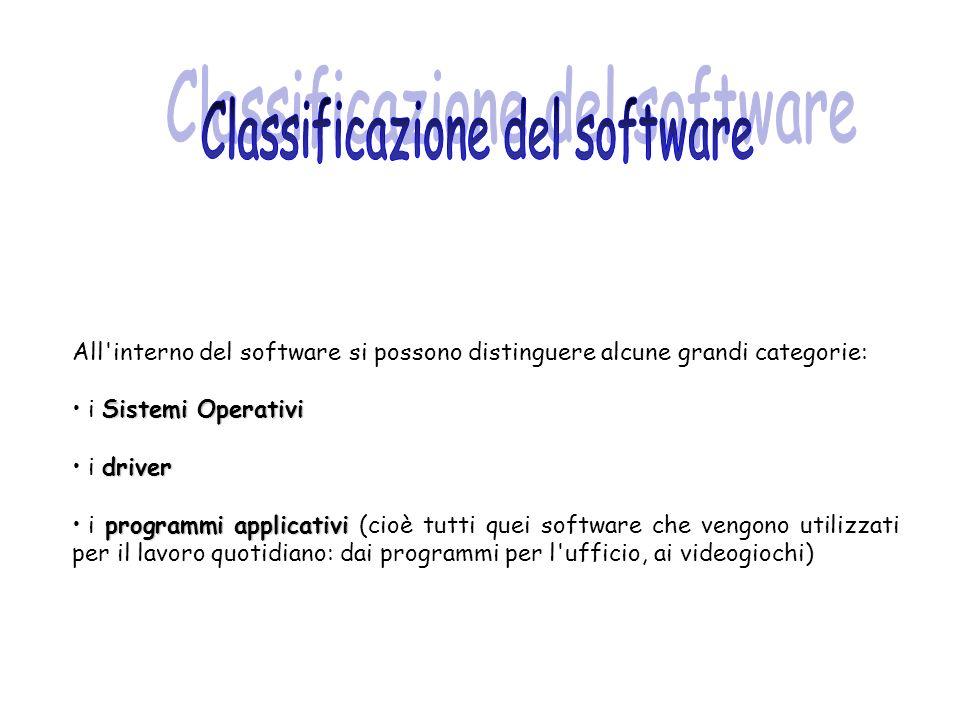 All'interno del software si possono distinguere alcune grandi categorie: Sistemi Operativi i Sistemi Operativi driver i driver programmi applicativi i