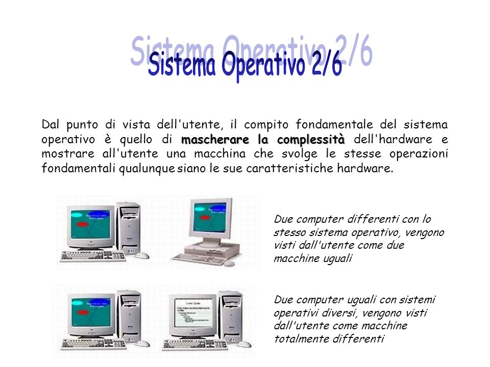 mascherare la complessità Dal punto di vista dell'utente, il compito fondamentale del sistema operativo è quello di mascherare la complessità dell'har