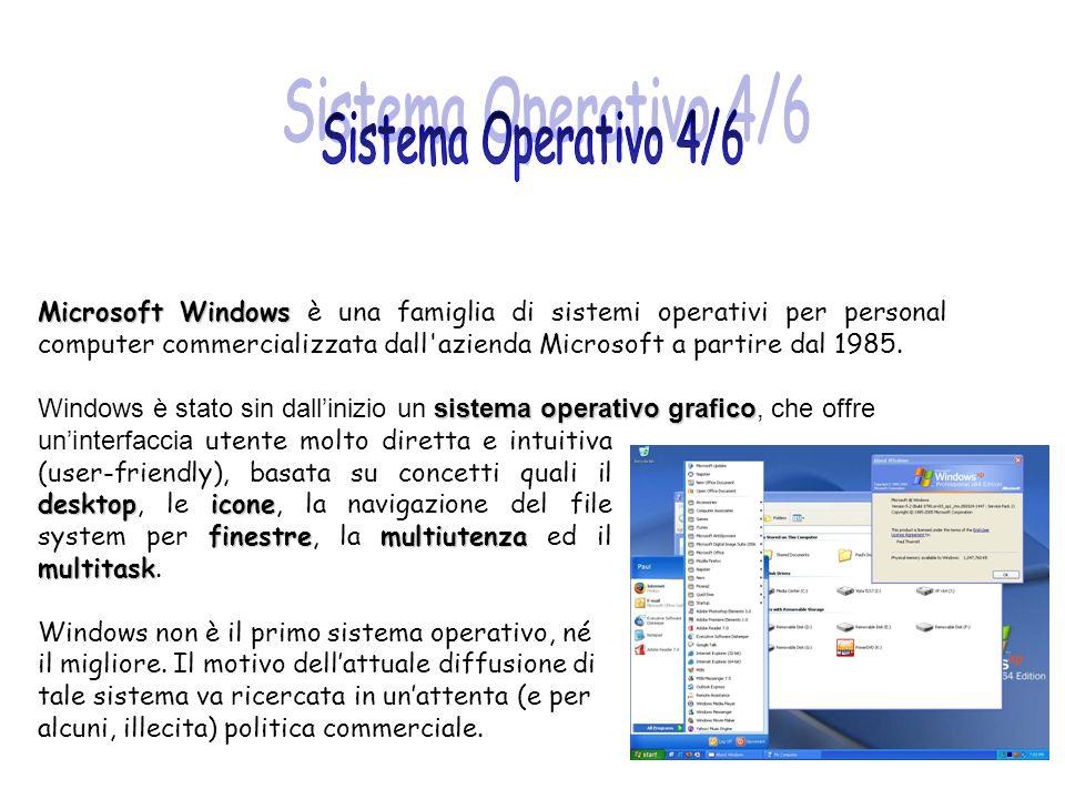 Microsoft Windows Microsoft Windows è una famiglia di sistemi operativi per personal computer commercializzata dall'azienda Microsoft a partire dal 19