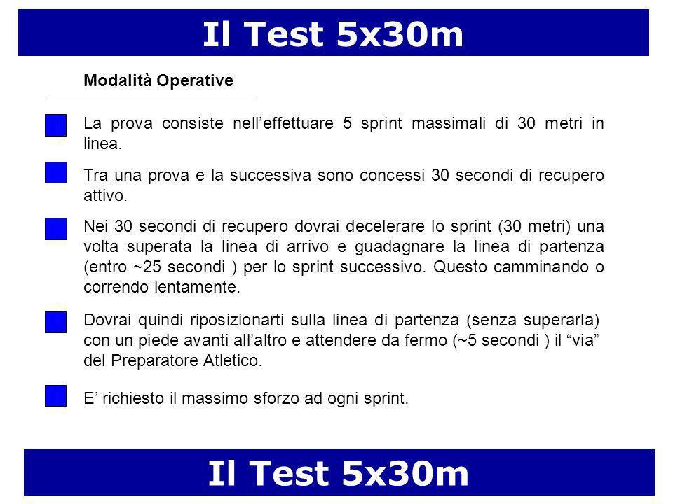 Il Test 5x30m Modalità Operative Dovrai quindi riposizionarti sulla linea di partenza (senza superarla) con un piede avanti allaltro e attendere da fermo (~5 secondi ) il via del Preparatore Atletico.