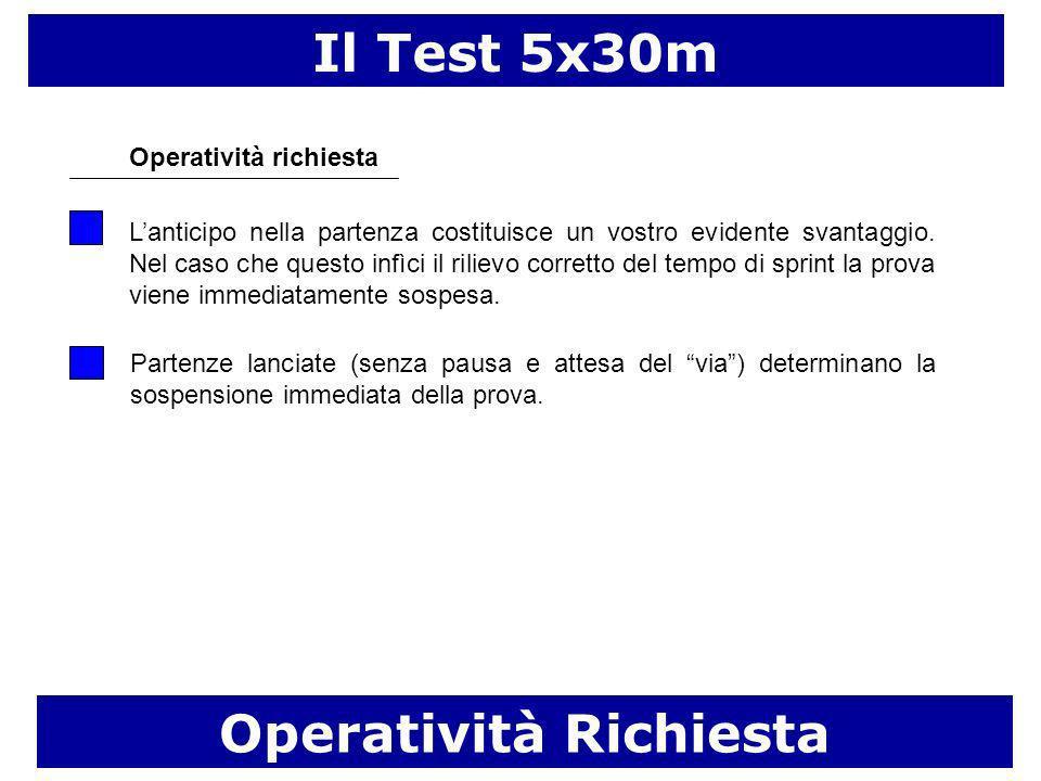 Il Test 5x30m Operatività Richiesta Operatività richiesta Lanticipo nella partenza costituisce un vostro evidente svantaggio.