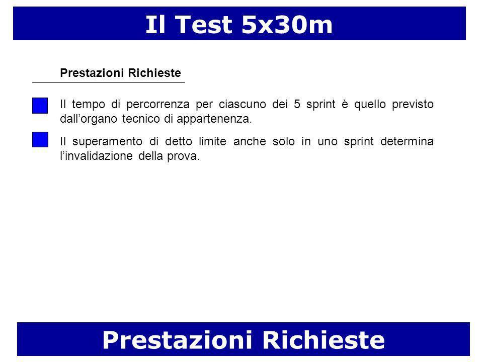 Il Test 5x30m Prestazioni Richieste Il tempo di percorrenza per ciascuno dei 5 sprint è quello previsto dallorgano tecnico di appartenenza.