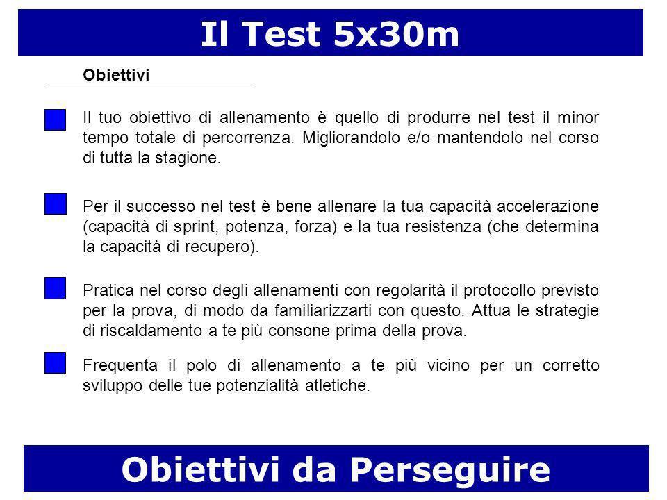 Il Test 5x30m Obiettivi Il tuo obiettivo di allenamento è quello di produrre nel test il minor tempo totale di percorrenza.