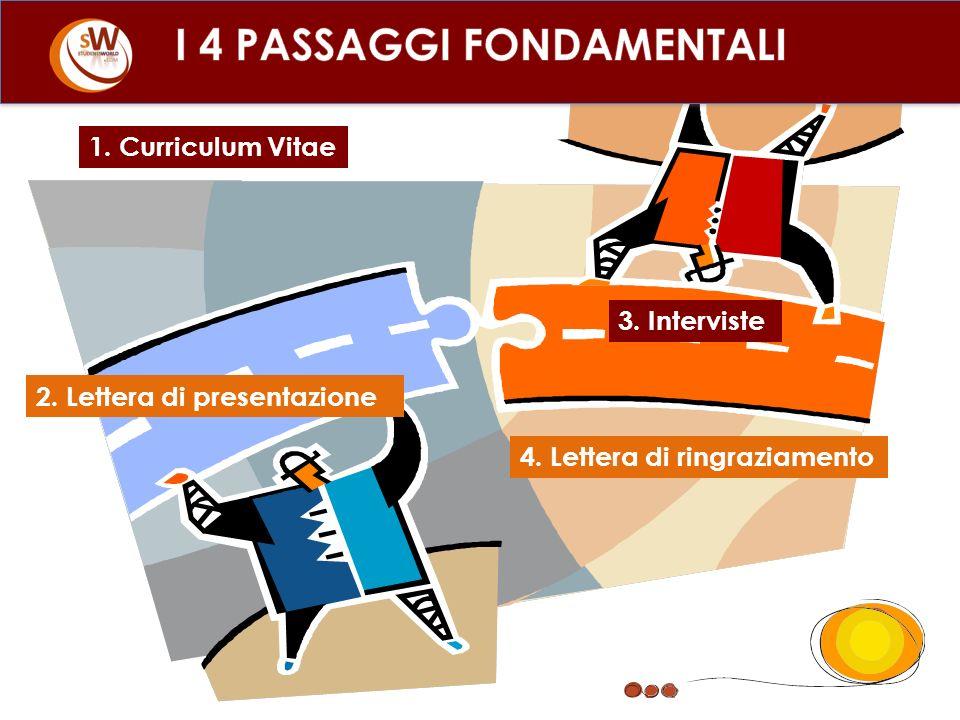 1. Curriculum Vitae 3. Interviste 2. Lettera di presentazione 4. Lettera di ringraziamento