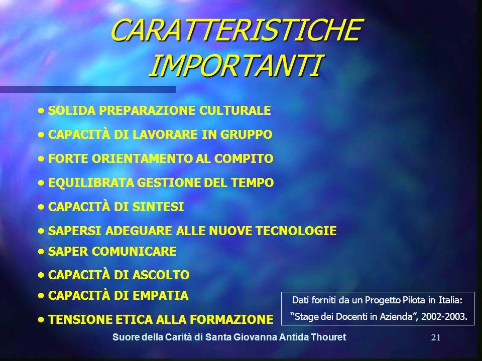 Suore della Carità di Santa Giovanna Antida Thouret20 ALCUNE COMPETENZE/CAPACITA METODOLOGICA DISCIPLINARE RELAZIONALE AFFETTIVO-EMOZIONALE DI LAVORAR