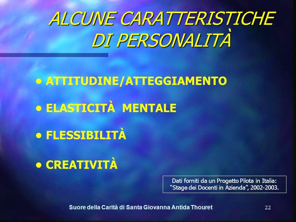 Suore della Carità di Santa Giovanna Antida Thouret21 CARATTERISTICHE IMPORTANTI SOLIDA PREPARAZIONE CULTURALE CAPACITÀ DI LAVORARE IN GRUPPO FORTE OR