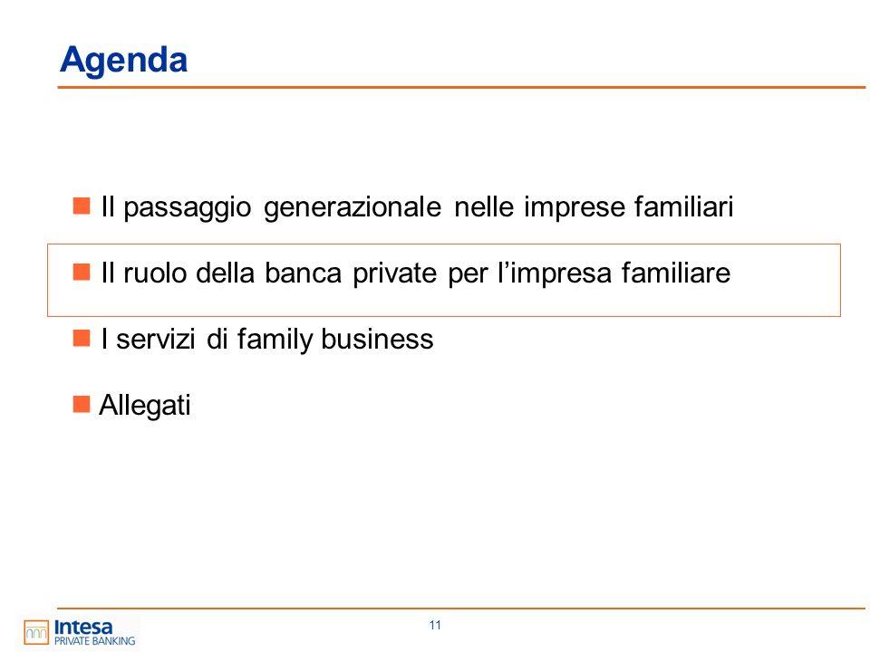 11 Agenda Il passaggio generazionale nelle imprese familiari Il ruolo della banca private per limpresa familiare I servizi di family business Allegati