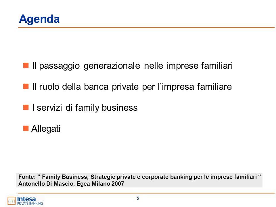2 Agenda Il passaggio generazionale nelle imprese familiari Il ruolo della banca private per limpresa familiare I servizi di family business Allegati