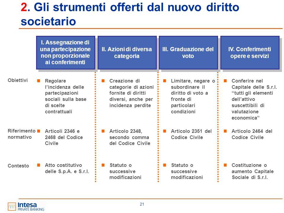 21 2. Gli strumenti offerti dal nuovo diritto societario I. Assegnazione di una partecipazione non proporzionale ai conferimenti II. Azioni di diversa