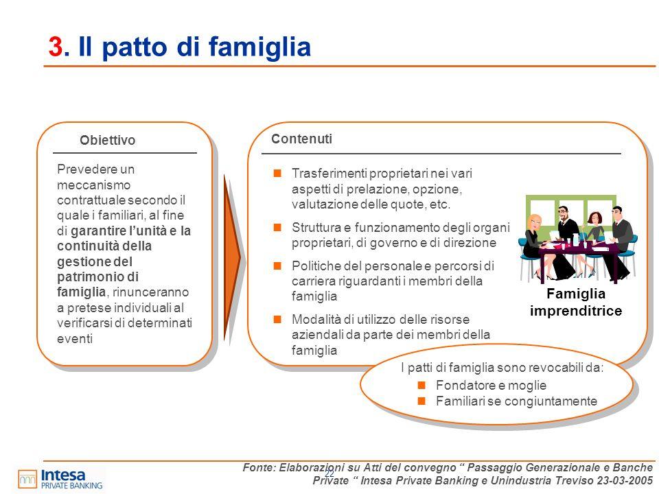 22 3. Il patto di famiglia Obiettivo Prevedere un meccanismo contrattuale secondo il quale i familiari, al fine di garantire lunità e la continuità de