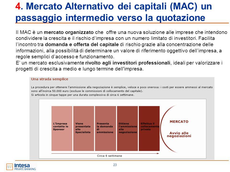 23 4. Mercato Alternativo dei capitali (MAC) un passaggio intermedio verso la quotazione Il MAC è un mercato organizzato che offre una nuova soluzione