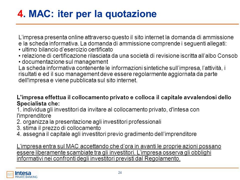 24 4. MAC: iter per la quotazione Limpresa presenta online attraverso questo il sito internet la domanda di ammissione e la scheda informativa. La dom