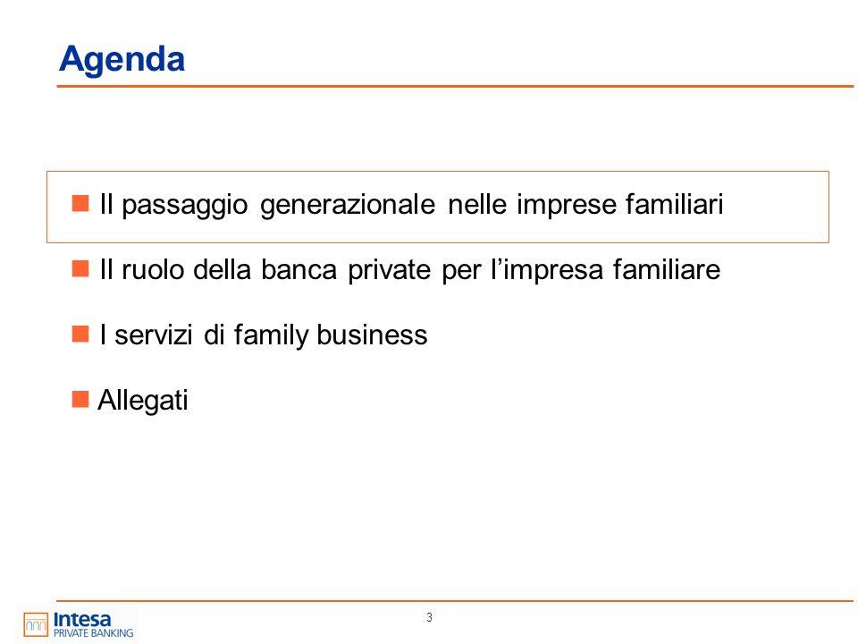 3 Agenda Il passaggio generazionale nelle imprese familiari Il ruolo della banca private per limpresa familiare I servizi di family business Allegati