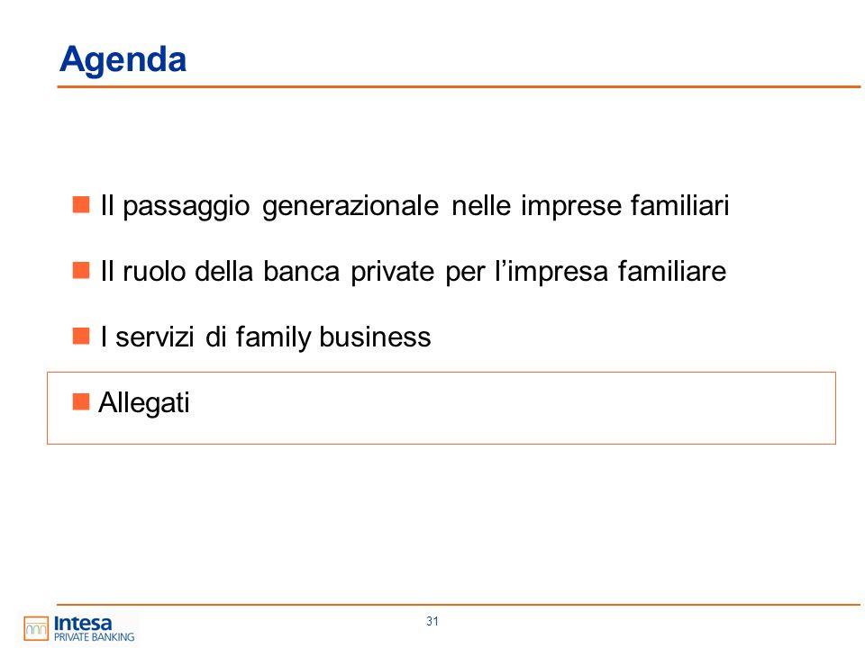 31 Agenda Il passaggio generazionale nelle imprese familiari Il ruolo della banca private per limpresa familiare I servizi di family business Allegati