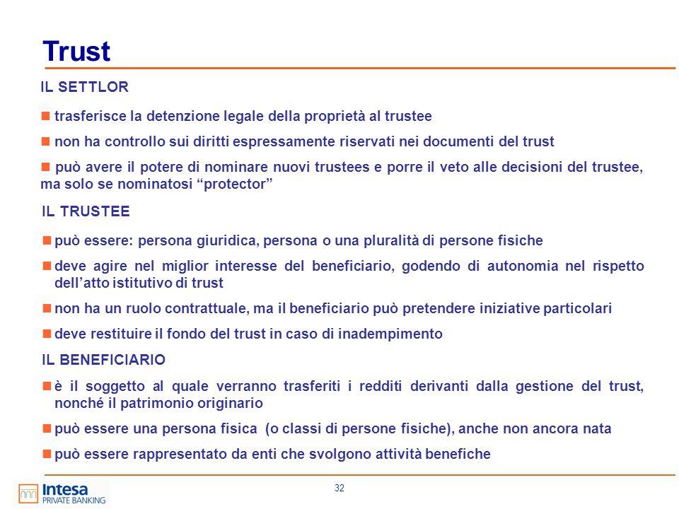 32 Trust IL SETTLOR trasferisce la detenzione legale della proprietà al trustee non ha controllo sui diritti espressamente riservati nei documenti del