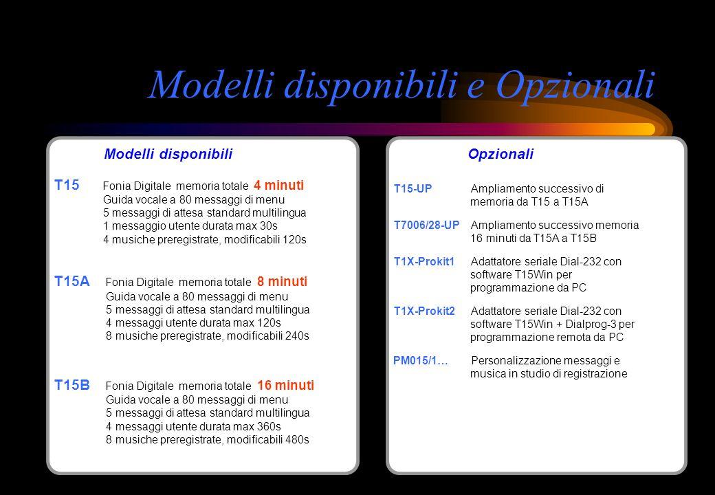 Modelli disponibili e Opzionali Modelli disponibili T15 Fonia Digitale memoria totale 4 minuti Guida vocale a 80 messaggi di menu 5 messaggi di attesa