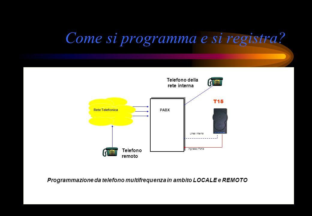 Come si programma e si registra? Ingresso Fonia Linea interna PABX Telefono della rete interna T15 Telefono remoto Rete Telefonica Programmazione da t