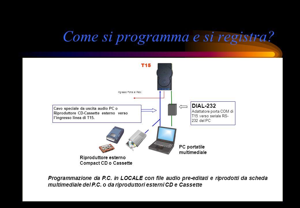 Come si programma e si registra? T15 Ingresso Fonia al Pabx Cavo speciale da uscita audio PC o Riproduttore CD-Cassette esterno verso lingresso linea
