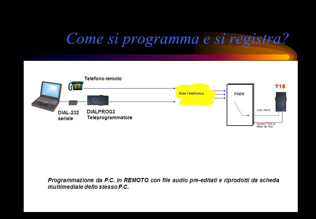 Come si programma e si registra? Ingresso Fonia su Attesa del Pabx Linea interna PABX T15 Telefono remoto Rete Telefonica DIALPROG3 Teleprogrammatore