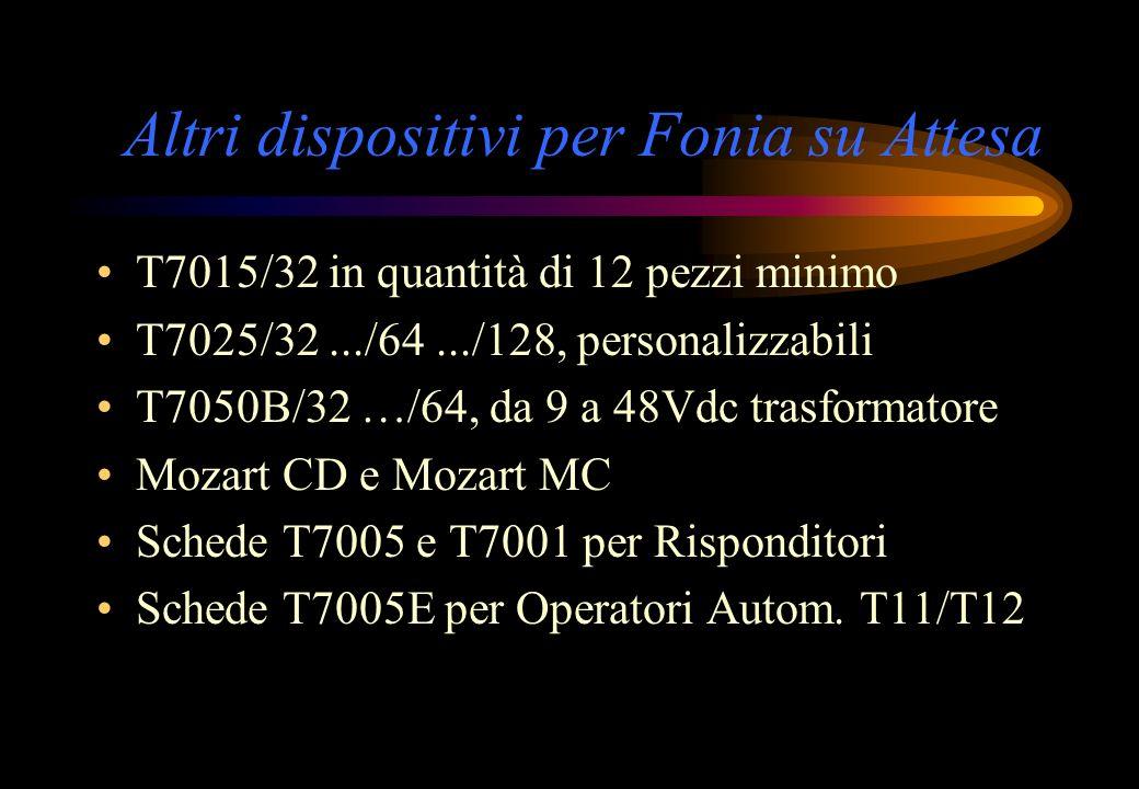 Altri dispositivi per Fonia su Attesa T7015/32 in quantità di 12 pezzi minimo T7025/32.../64.../128, personalizzabili T7050B/32 …/64, da 9 a 48Vdc tra