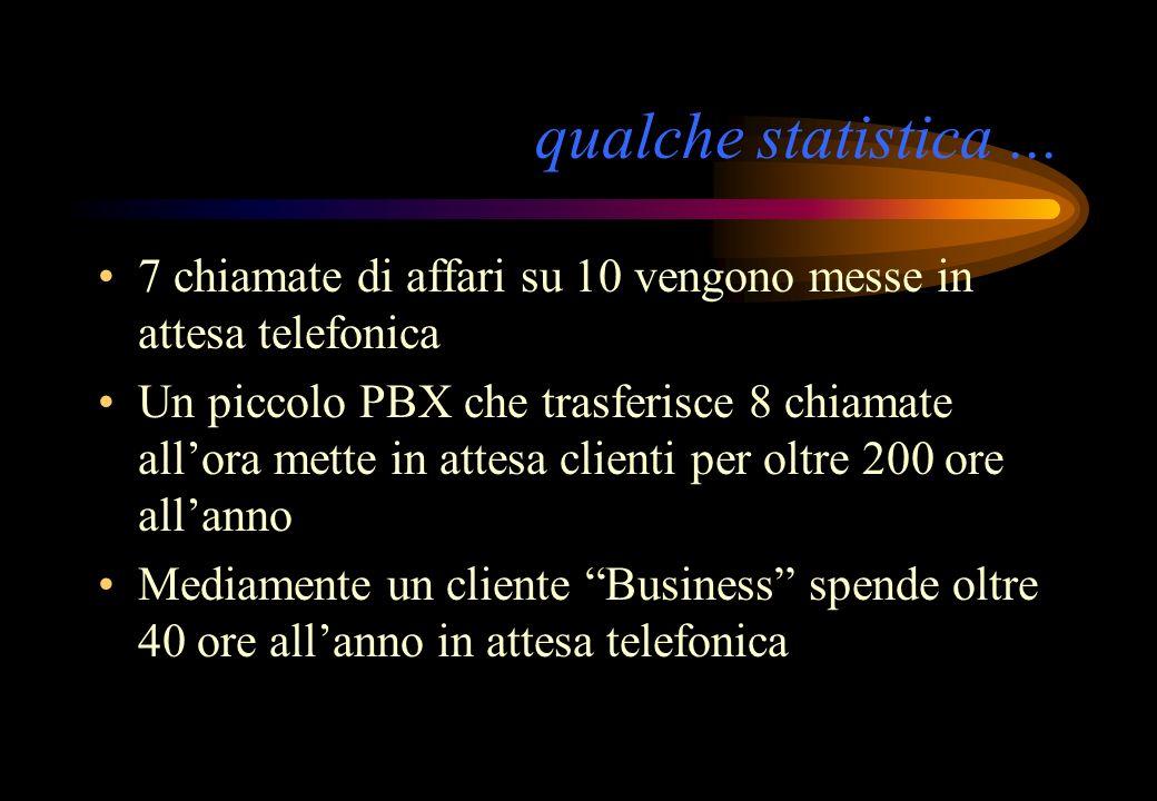 qualche statistica...