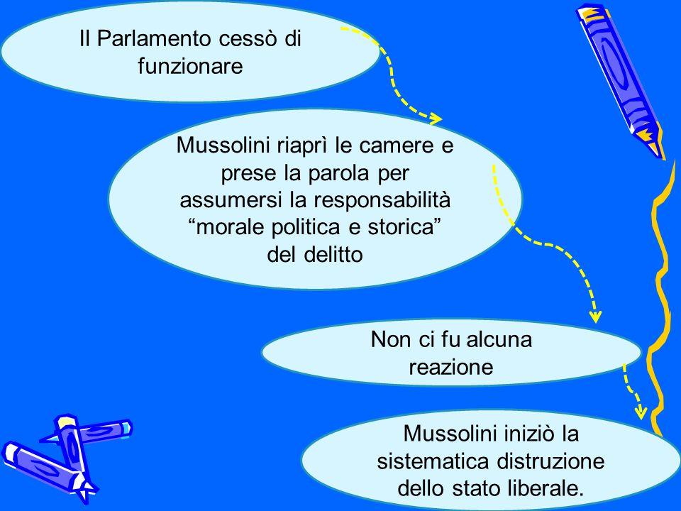 Il Parlamento cessò di funzionare Mussolini riaprì le camere e prese la parola per assumersi la responsabilità morale politica e storica del delitto N