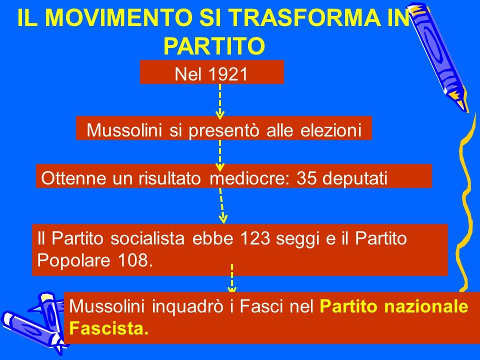 IL MOVIMENTO SI TRASFORMA IN PARTITO Nel 1921 Mussolini si presentò alle elezioni Il Partito socialista ebbe 123 seggi e il Partito Popolare 108. Otte