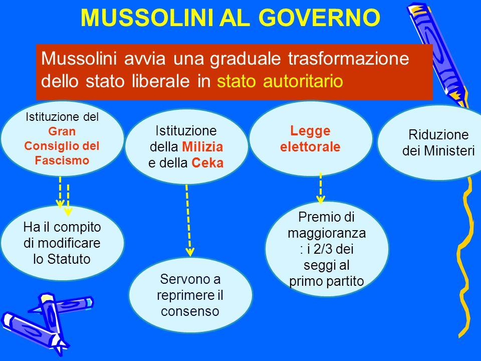 MUSSOLINI AL GOVERNO Mussolini avvia una graduale trasformazione dello stato liberale in stato autoritario Ha il compito di modificare lo Statuto Isti