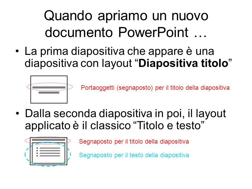 Quando apriamo un nuovo documento PowerPoint … La prima diapositiva che appare è una diapositiva con layout Diapositiva titolo Dalla seconda diapositiva in poi, il layout applicato è il classico Titolo e testo Portaoggetti (segnaposto) per il titolo della diapositiva Segnaposto per il titolo della diapositiva Segnaposto per il testo della diapositiva