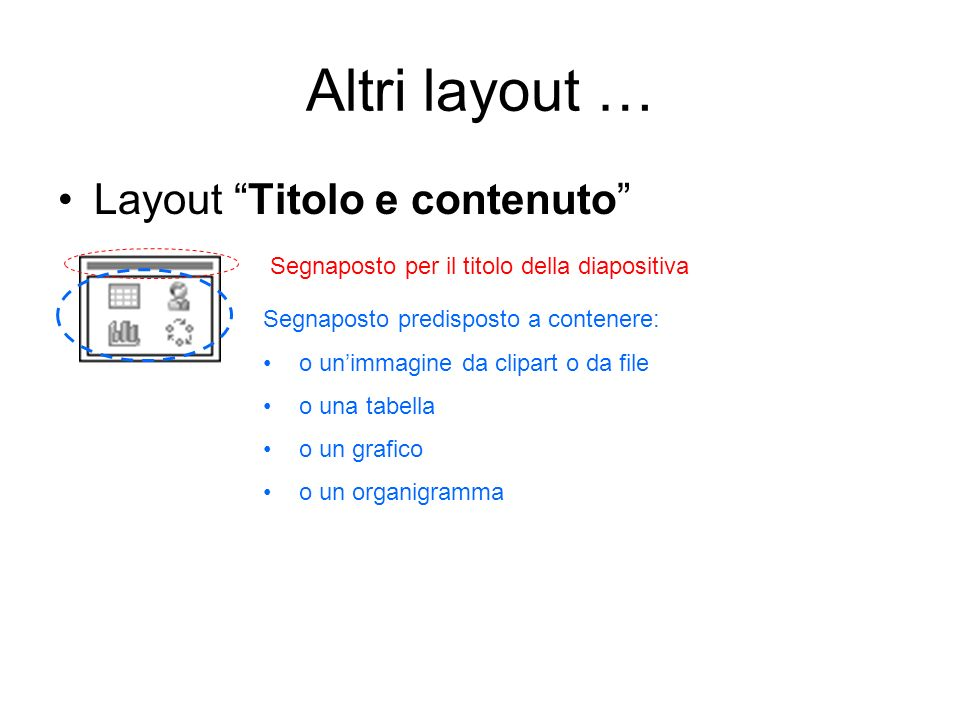 Altri layout … Layout Titolo e contenuto Segnaposto per il titolo della diapositiva Segnaposto predisposto a contenere: o unimmagine da clipart o da file o una tabella o un grafico o un organigramma