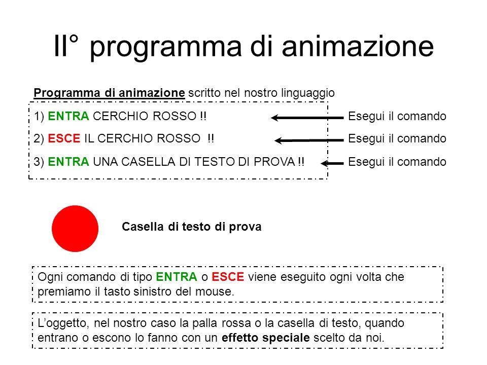 1) ENTRA CERCHIO ROSSO !.2) ESCE IL CERCHIO ROSSO !.
