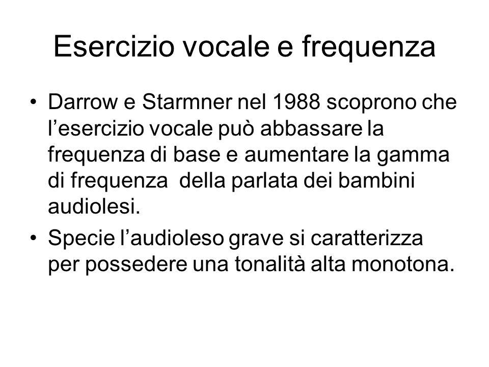 Esercizio vocale e frequenza Darrow e Starmner nel 1988 scoprono che lesercizio vocale può abbassare la frequenza di base e aumentare la gamma di freq